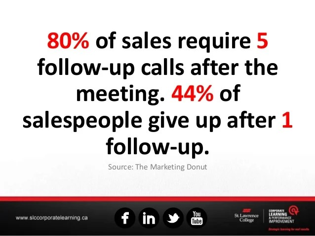 marketing donut 80 percent of sales require five follow up calls: how to monetize a low traffic website guide