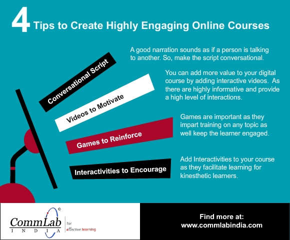 how to create engaging content for online courses: how to monetize a low traffic blog