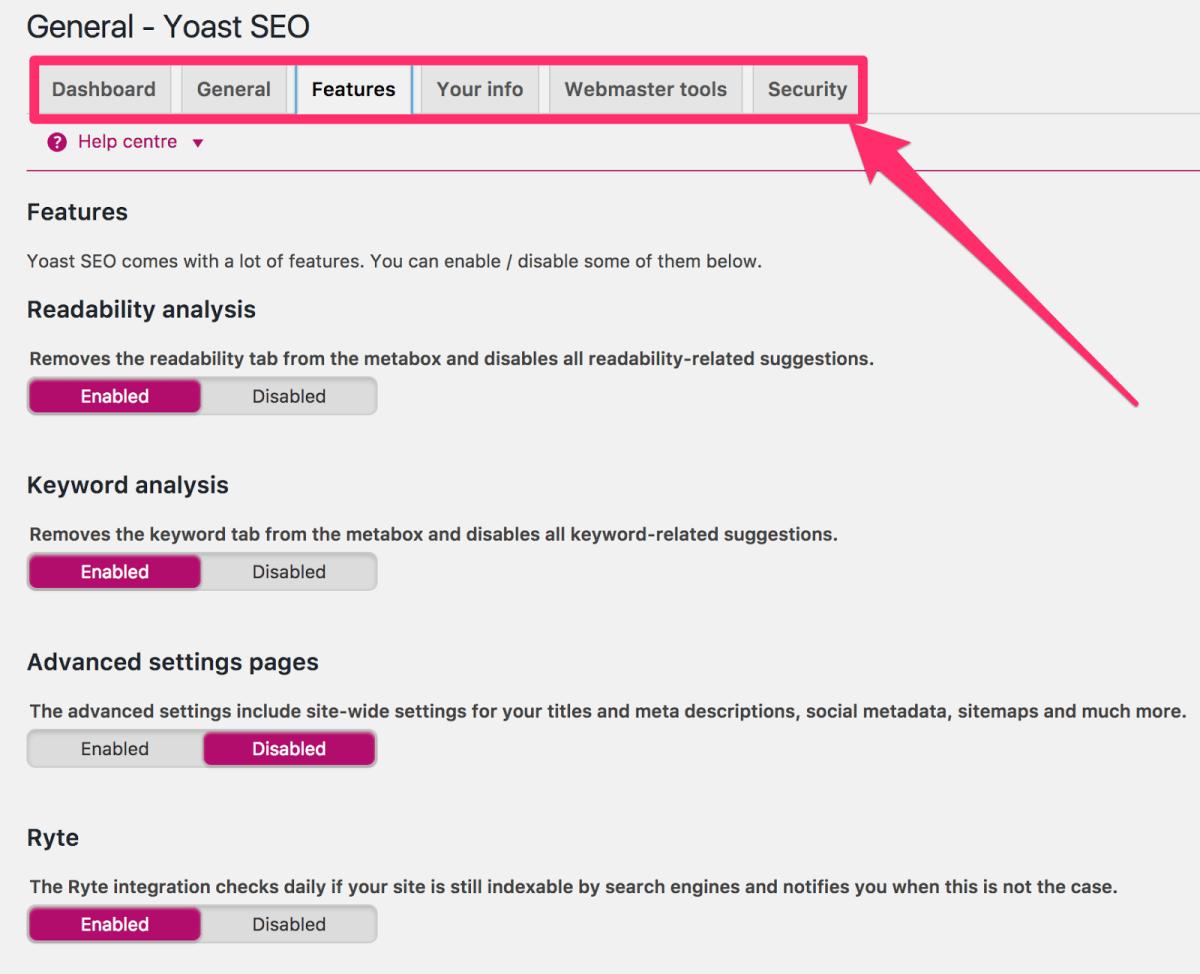 General Yoast SEO Business Marketing Writer Blogger WordPress