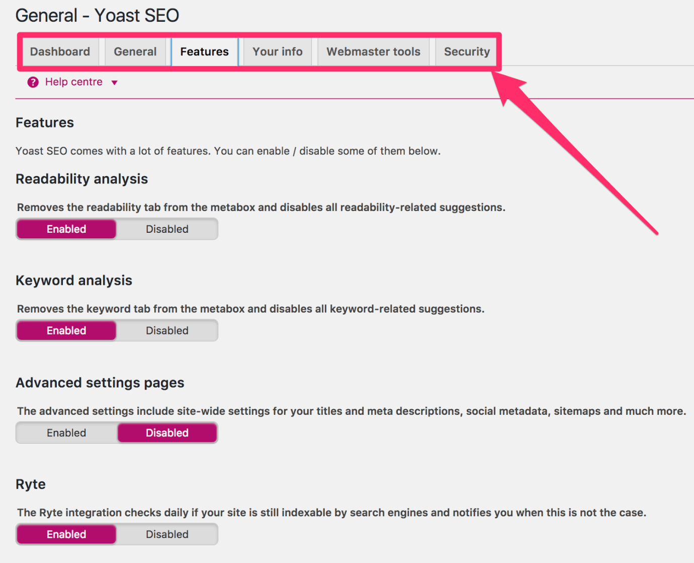 General Yoast SEO Business Marketing Writer Blogger WordPress