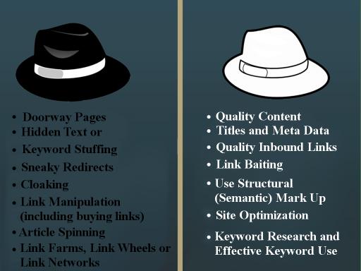 black hat vs. white hat seo - private blog networks