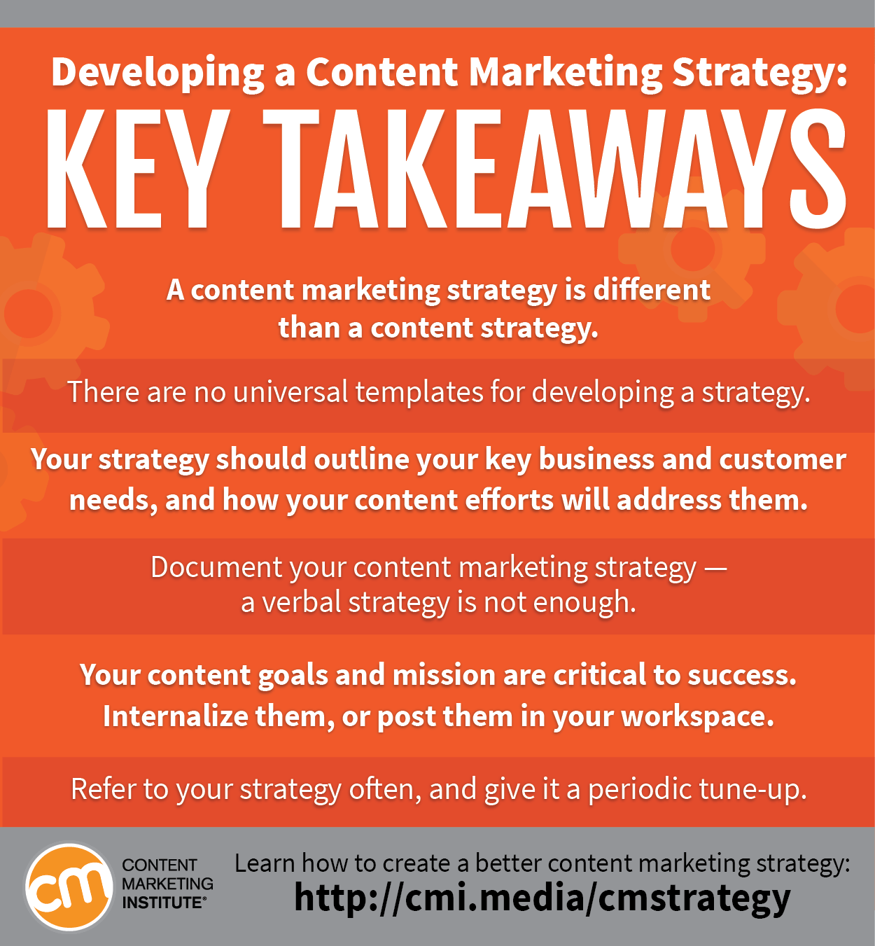 Content Marketing Made Simple A Step By Step Guide