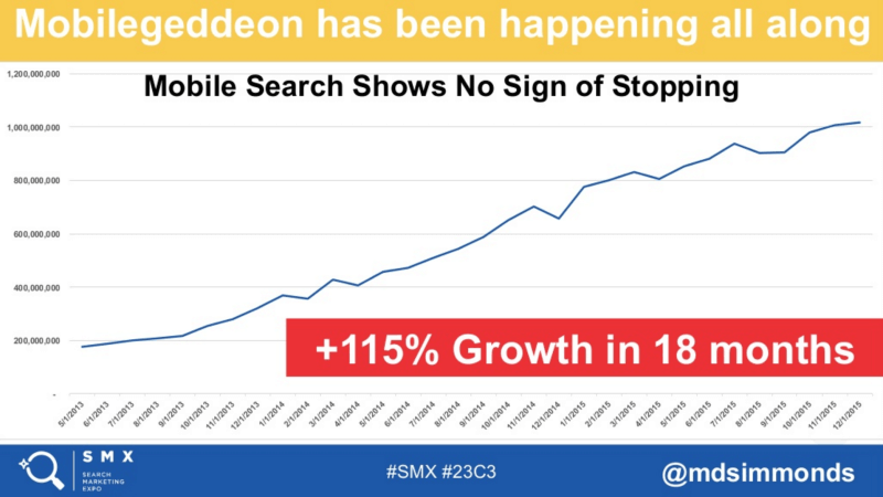 simmonds smx west slide mobile growth 800x450