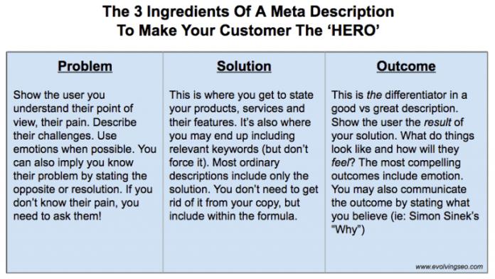 meta description ingredients 768x432