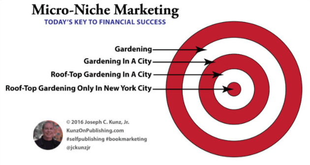 2018 04 08 17 39 05 Micro Niche Marketing Todays Key To Financial Success Infographic