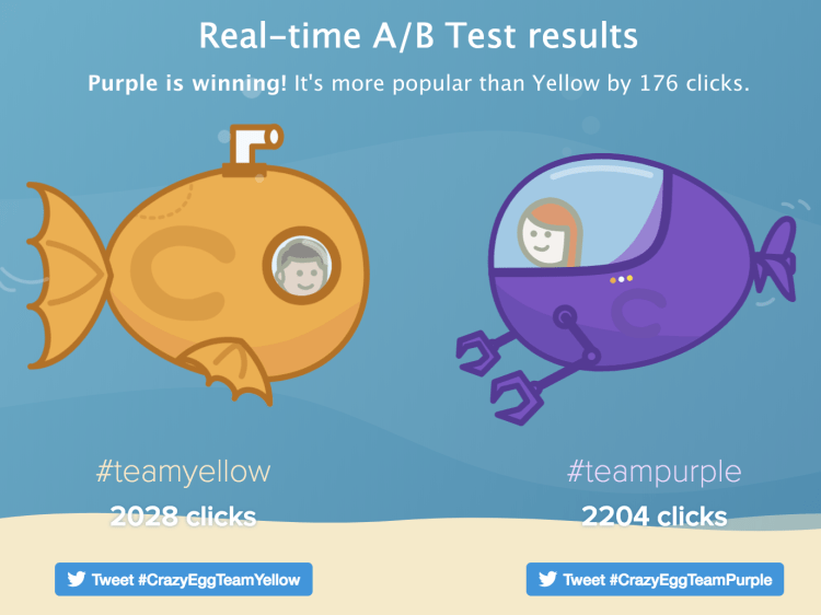 A B Testing Tool by Crazy Egg Ridiculously Easy to Use Try it Free