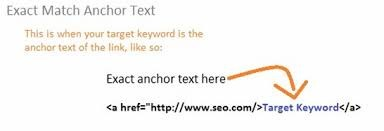 backlinks exact match anchor text example