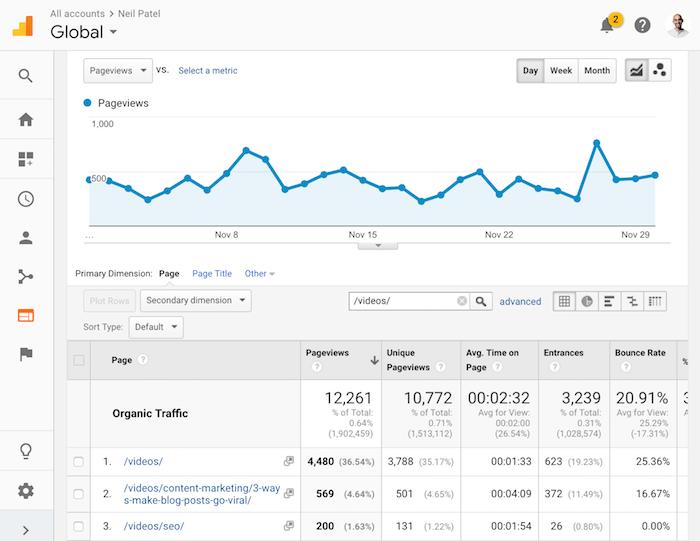 video search traffic
