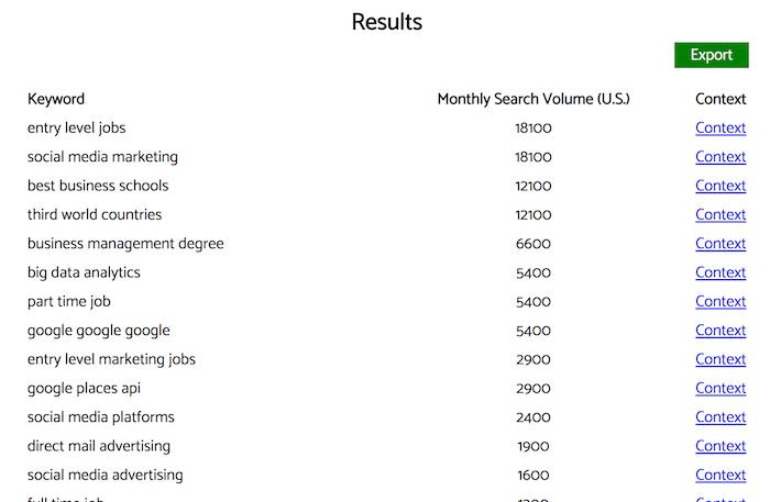 keyworddit free SEO tool