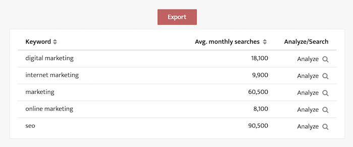 searchvolume.io free SEO tool