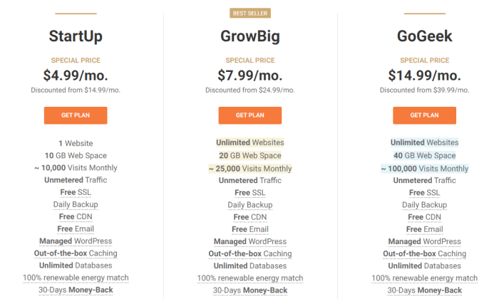 SiteGround pricing for best web hosting services