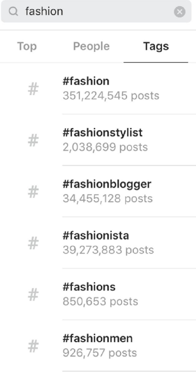 #Fashion shows several hashtags related to fashion