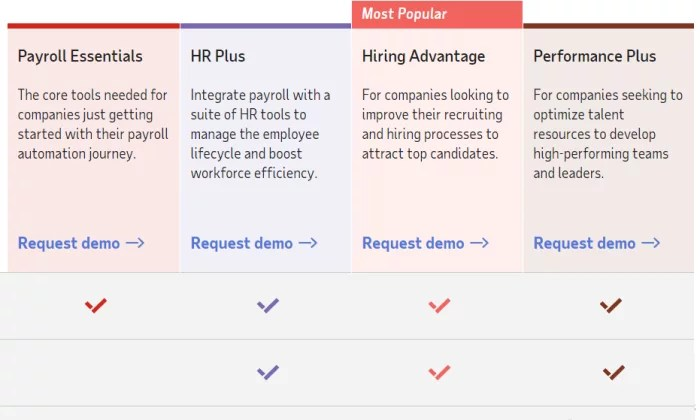 ADP payroll packages for Best Payroll Services
