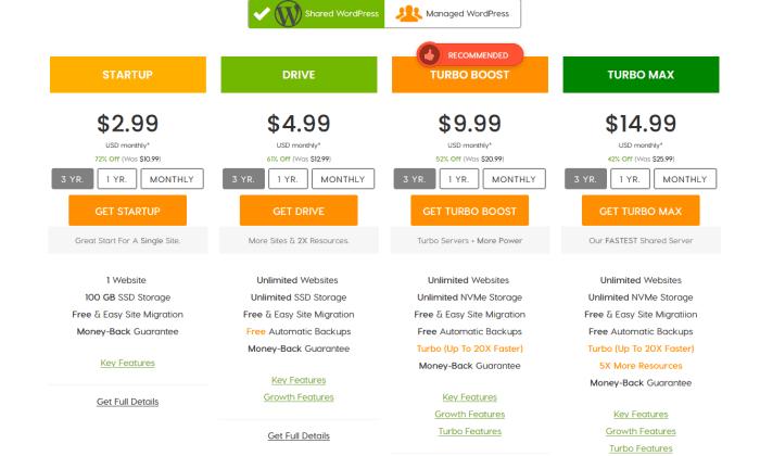A2 Hosting pricing for Best WordPress Web Hosting