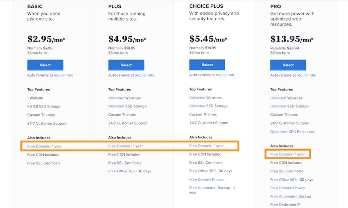 Bluehost hosting prices for How to Make Money Blogging