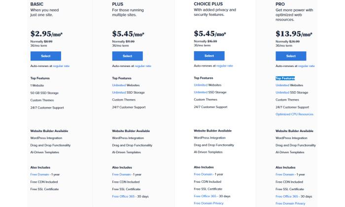 Bluehost shared hosting pricing for Best Domain Registrar