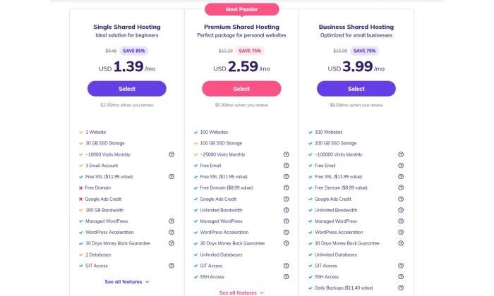 Hostinger pricing for Best Shared Hosting