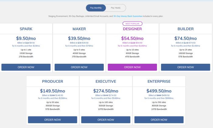 Nexcess pricing for Best WordPress Web Hosting