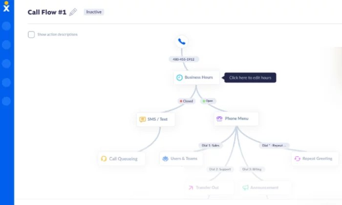 Nextiva call flow interface for VoIP Phone Services