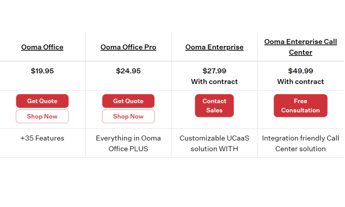 Ooma pricing for Best Business Phone Systems