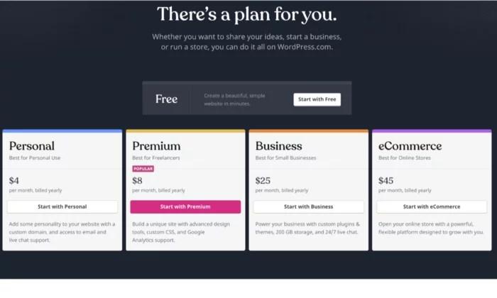 Wordpress.com pricing for Best Website Builders
