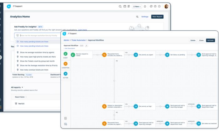 Freshservice interface for Best Help Desk Software