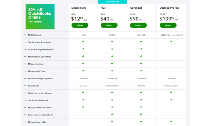 QuickBooks Online pricing page for Best Accounting Software