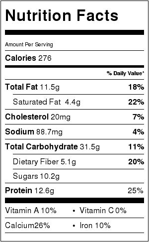 Perfect Porridge Nutrition Label