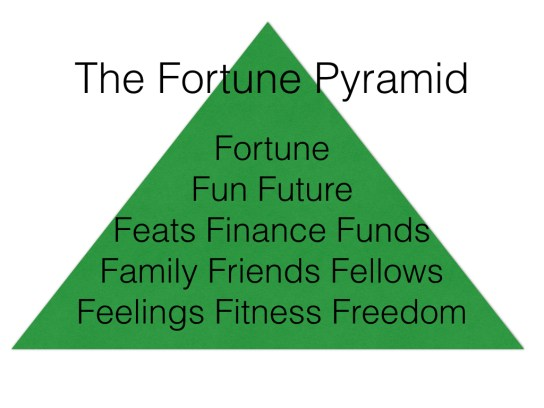 FortunePyramid.001.001