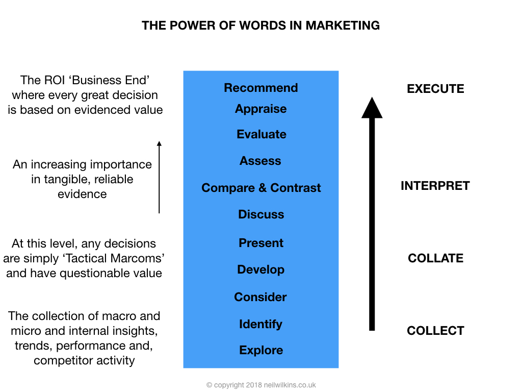 ThePowerOfWordsInMarketing.001