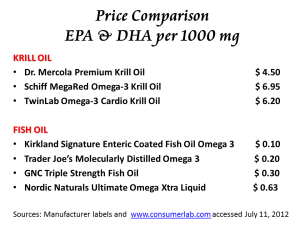 Omega 3 Krill oil comparison EPA & DHA