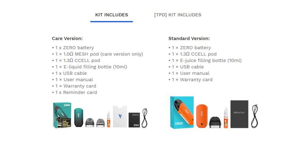Zero Kit - In The Box