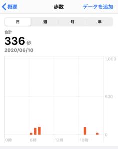 iPhoneで調べてみた歩かない日の歩数