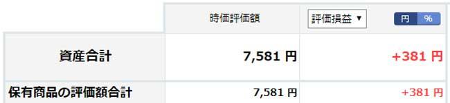2019年6月の楽天証券100円積立投資の運用状況