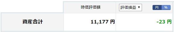 【楽天カード】2019年8月の楽天証券の投資信託積立の運用状況