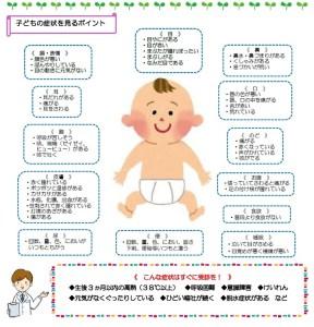 子供の症状