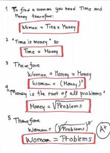 Women = Problems