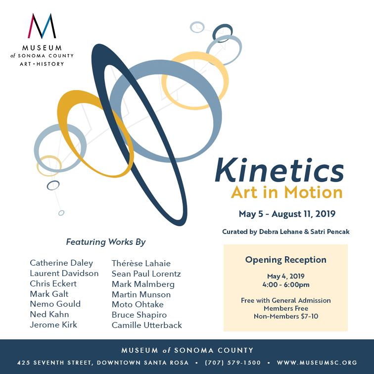 Kinetics- Square