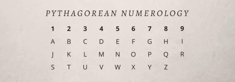 burimas numerologija