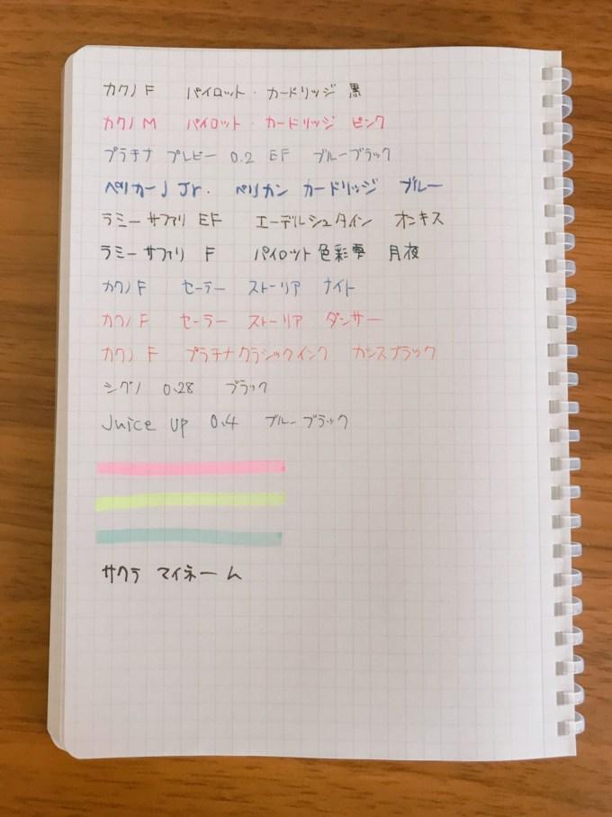 ソフトリングノート万年筆裏抜け実験1