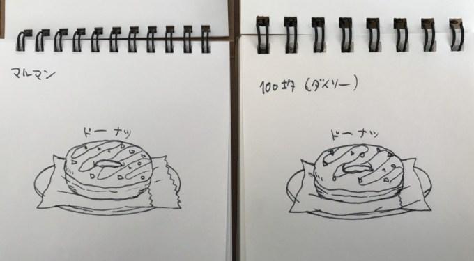 マルマンとダイソーのクロッキーに描いた絵