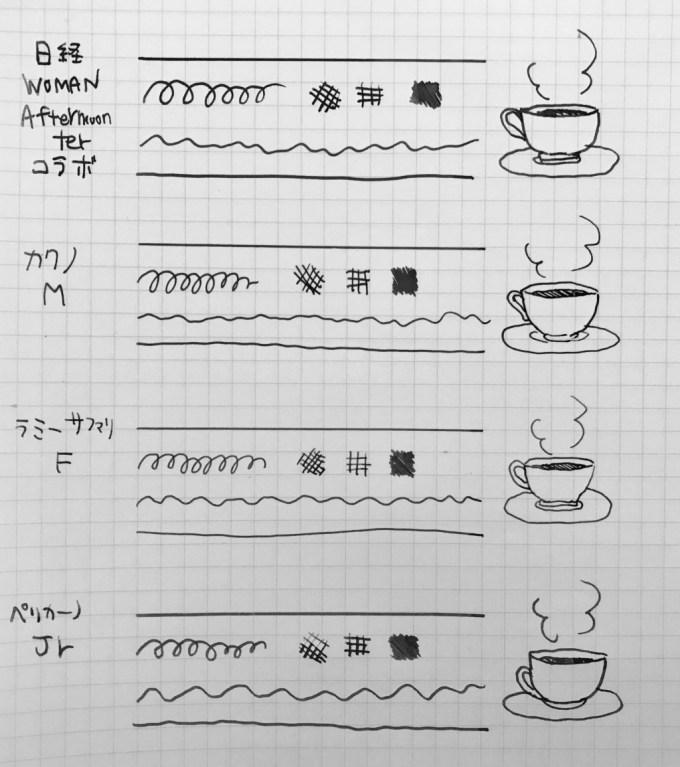 日経ウーマンコラボ万年筆書き比べ