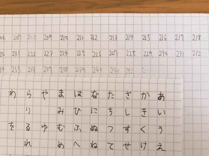 ガラスペンで書ける文字数