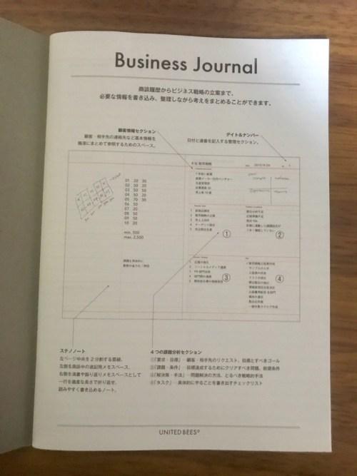 ファンクションノートのビジネスジャーナル