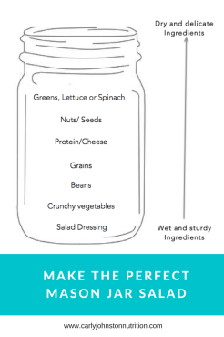 make-the-perfect-mason-jar-salad