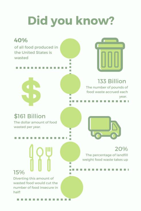 Food waste.png
