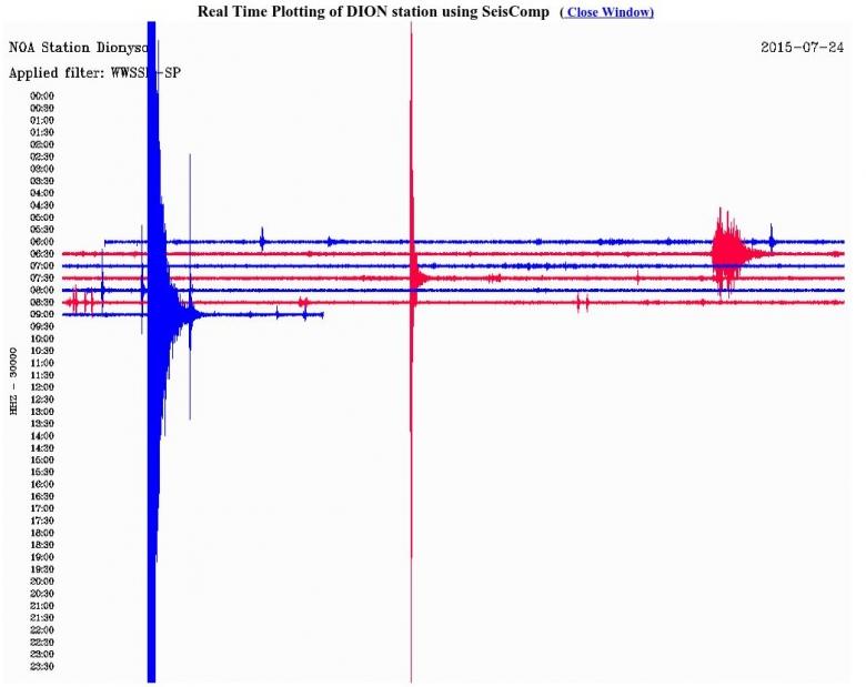 seismografos-dionysos.jpg