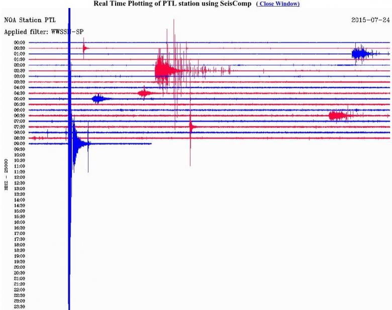 seismografos-penteli.jpg