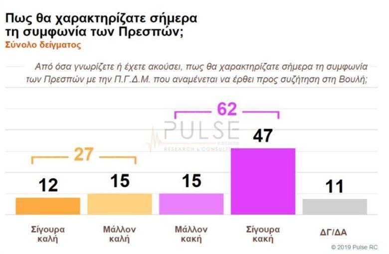 pulse-makedonia