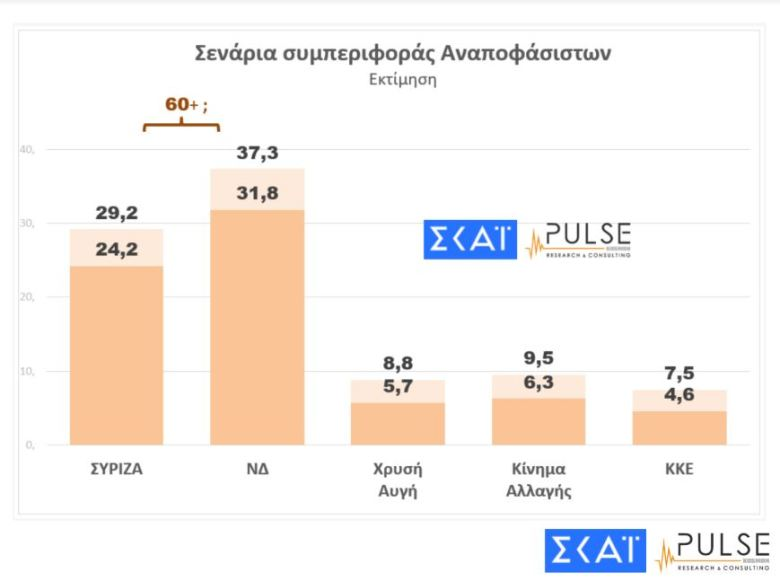 pulse-4